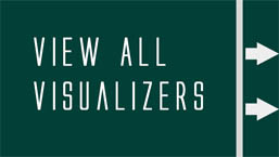 visualizer skins